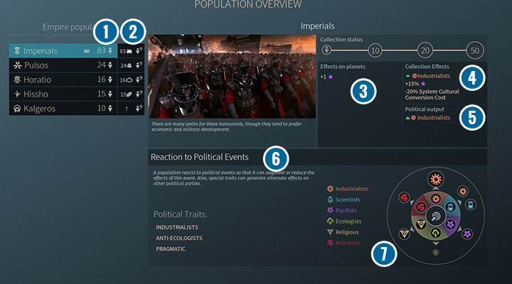 The population tab gives a lot of interesting information - Population and ideologies in Endless Space 2 - Gameplay basics - Endless Space 2 Game Guide