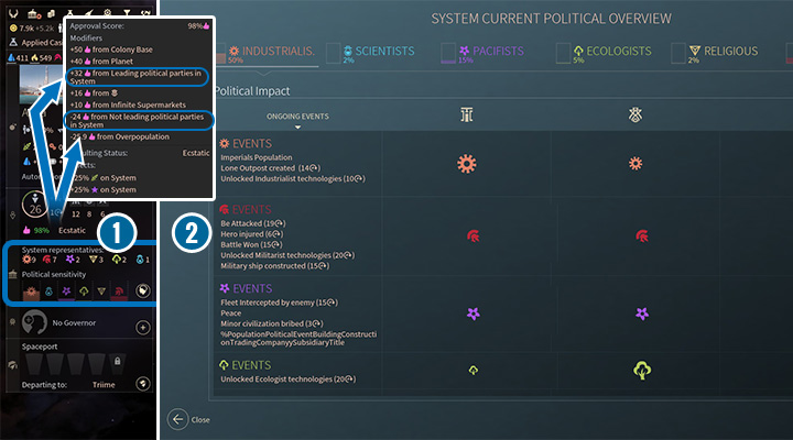 The citizens are happy if their parties rule. The actions and events that influence the support of a given race in the system can be checked in the System Political Overview window. - Population and ideologies in Endless Space 2 - Gameplay basics - Endless Space 2 Game Guide