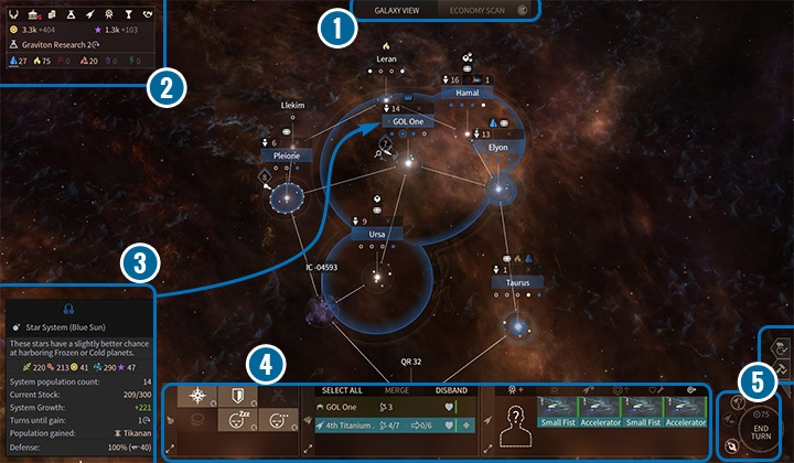 The main screen is quite tidy, but it still contains a lot of valuable information - Interface in Endless Space 2 - Interface - Endless Space 2 Game Guide