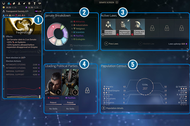 Domestic politics, government type, the political mood of your population ... - Empire and Senat Screens - Interface - Endless Space 2 Game Guide