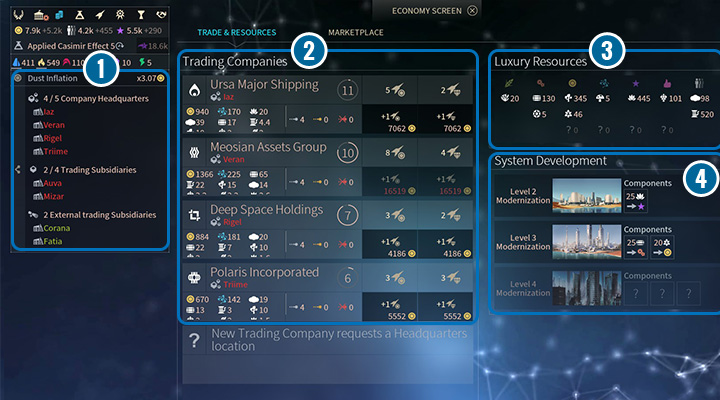 Trade, Luxury Resources and System Development screen. - Economy and Technology Screens - Interface - Endless Space 2 Game Guide