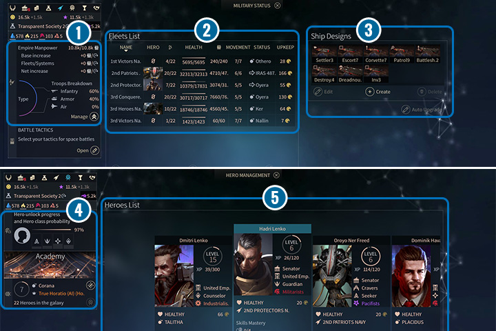 The Military Status screen shows your manpower reserves in the side panel (1), their growth per turn, fleet/systems consumption, and how much net manpower you gain - Military and Hero Management, Quest and Events and Diplomacy Status - Interface - Endless Space 2 Game Guide